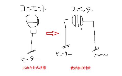 ヒーター配線図