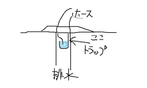Laundry-drainage-15