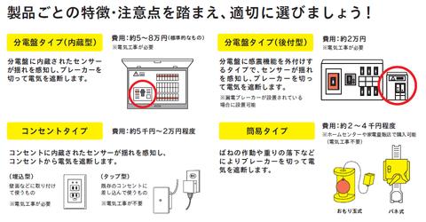 感震ブレーカー・通電火災対策