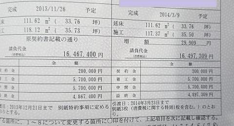 Contract amount-2