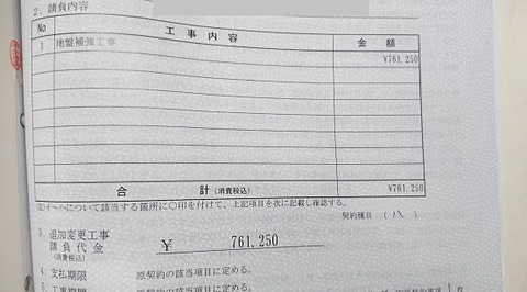 Contract amount-3