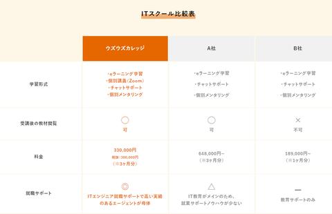 SnapCrab_NoName_2021-7-15_0-59-34_No-00