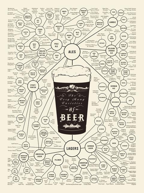 poster_beer_1300
