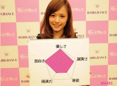 2011 ミスオブミス 高知大学 廣井佑果子