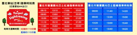 台北オープントップバス TimeLine1