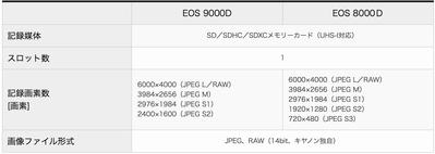 EOS 9000vs8000 記憶媒体