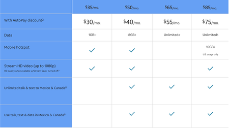 AT & T prepaid sim plan
