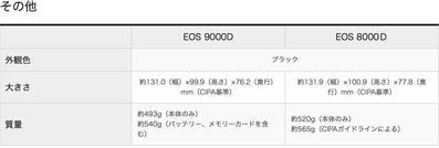 EOS 9000vs8000 重量