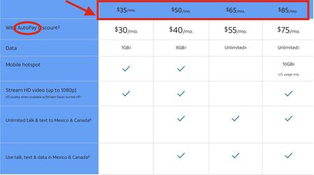 AT & T prepaid sim plan cation