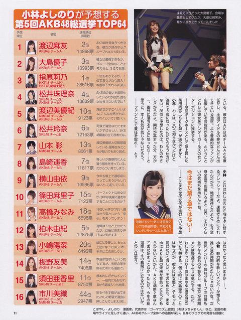 https://livedoor.blogimg.jp/omaeranews-idol/imgs/6/2/62b7aad1.jpg