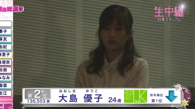 https://livedoor.blogimg.jp/omaeranews-idol/imgs/c/b/cbd6d747.jpg