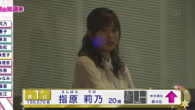 https://livedoor.blogimg.jp/omaeranews-idol/imgs/d/f/dfa5b58d.jpg