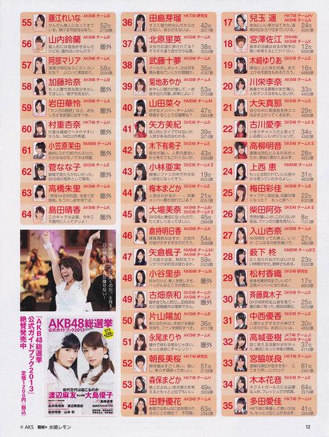 https://livedoor.blogimg.jp/omaeranews-idol/imgs/f/7/f75a5d91.jpg