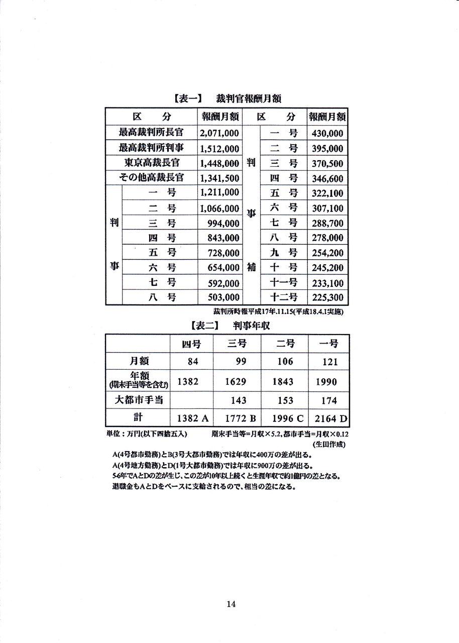 《長野県弁護士会》は、長野県内に法律事務所を持 …
