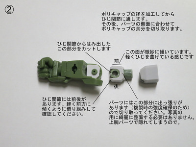 ひじ関節解説02