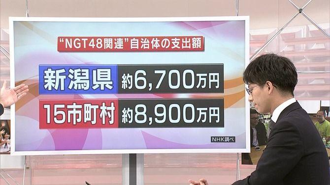 新潟県の自治体がNGTに支払った金額1億5千万wwwww新潟県民wwwwwwww