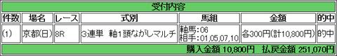 180107_kyoto8_sanrentan