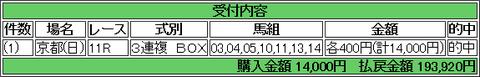 170507_kyoto11_sanrenpuku