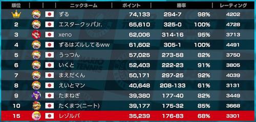 mario-tennis-ace-switch-kaiwa-ranking-3
