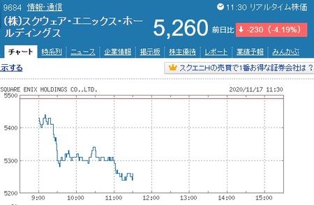 【悲報】スクエニ、株価が下がる…FFBEが炎上したからか?