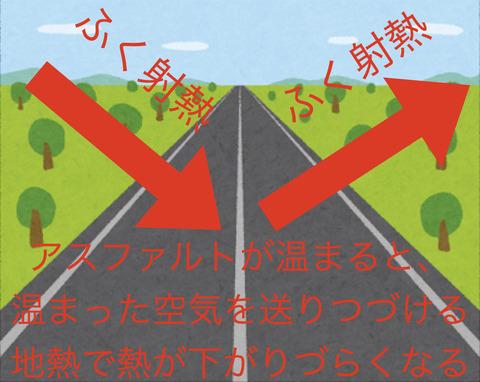 2021-07-16 道路のふく射熱