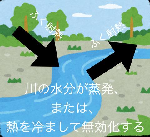 2021-07-16 川のふく射熱