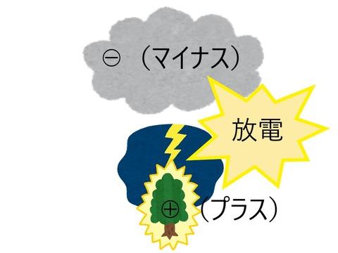 雷のしくみ2