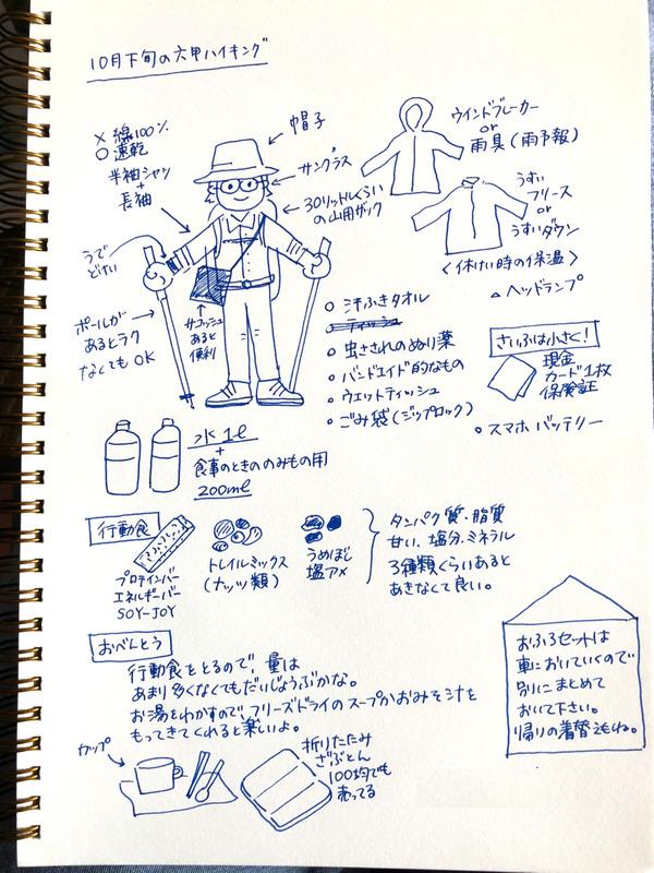 久しぶりに山歩きの計画:10月下旬の六甲山ハイキングの装備