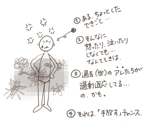 (3)「許せない、腹が立つ」から自由になる方法とは?