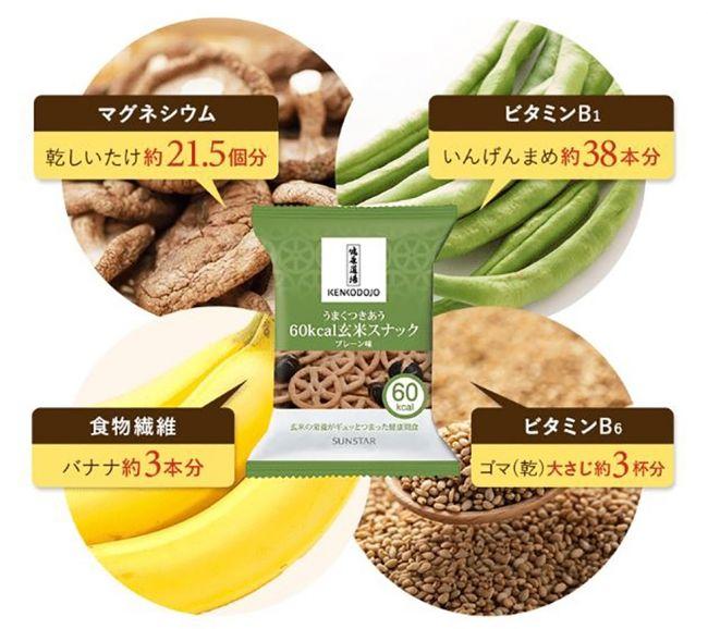 図1)玄米ご飯半膳分の栄養素例