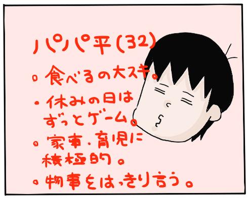 自己紹介3