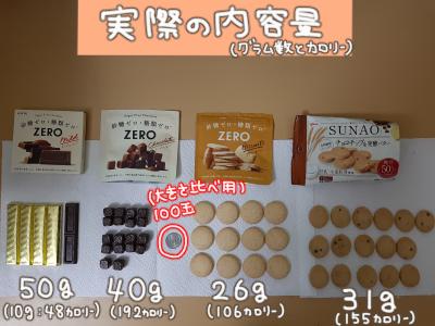 ダイエットお菓子2