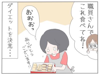 ダイエット 甘い罠3