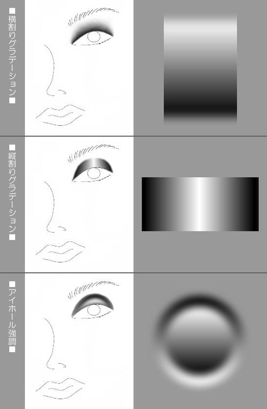 アイシャドー基本3パターン