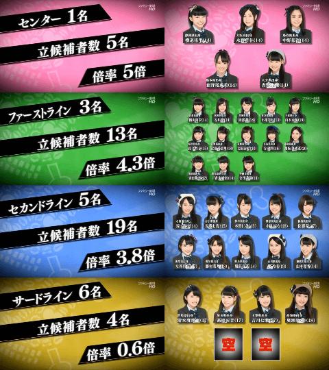 ネ申テレビ AKB48team8 合宿 2015夏