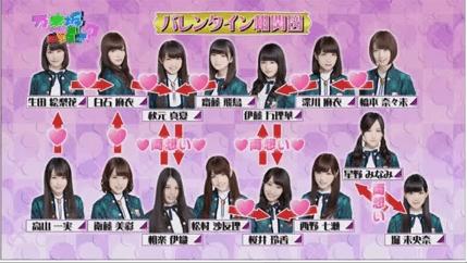 乃木坂 バレンタイン 2014