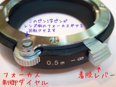 contaxG-Micro4per3