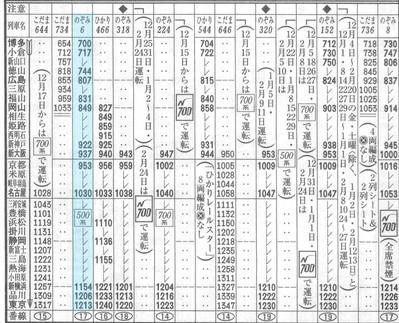 shinkansen500-2