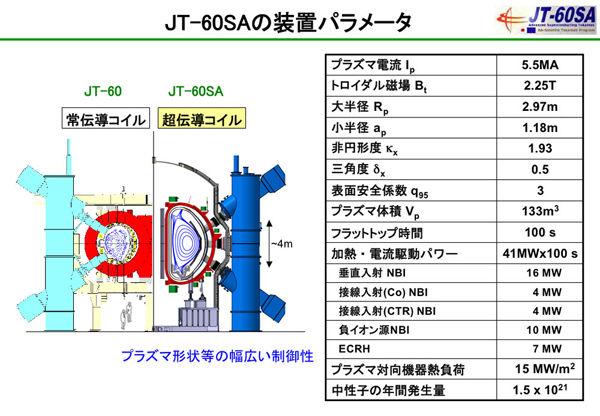 figure_jt60sa_2