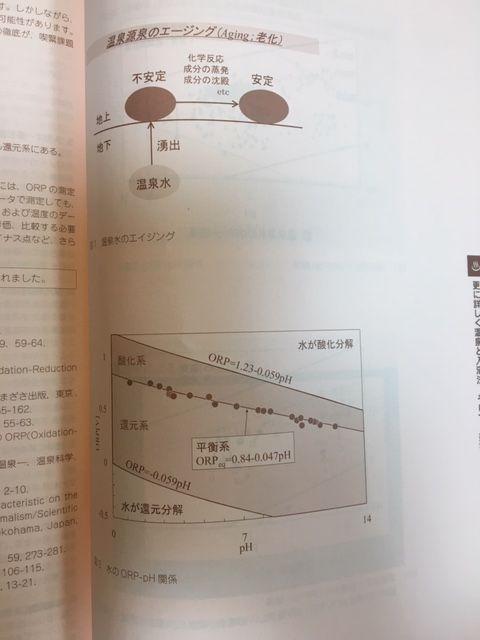 201901-025大河内先生ORP2
