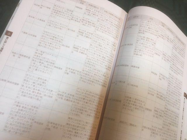 201901-014板倉さん名物料理2
