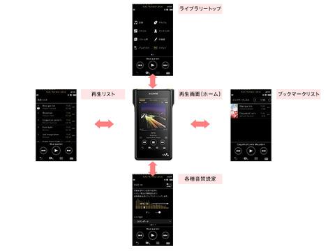 original_NW-WM1A_012