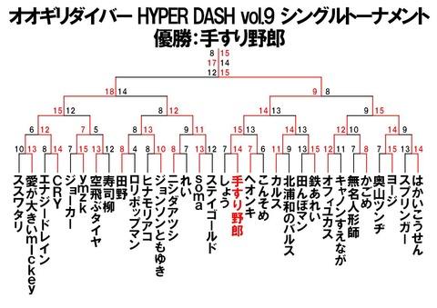 ダイバーHYPER DASH vol.9トーナメント結果