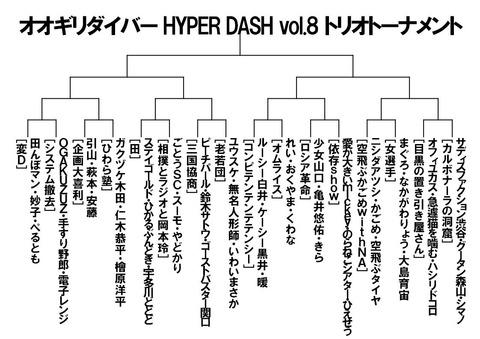 ダイバーHYPER DASH vol.8トーナメント