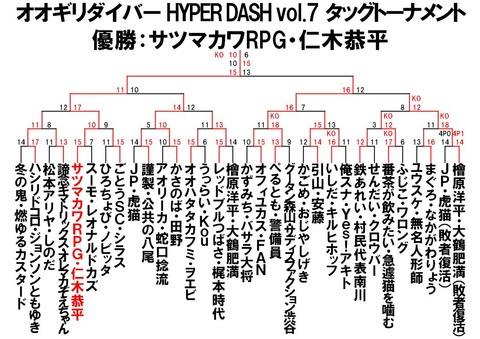 ダイバーHYPER DASH vol.7トーナメント結果