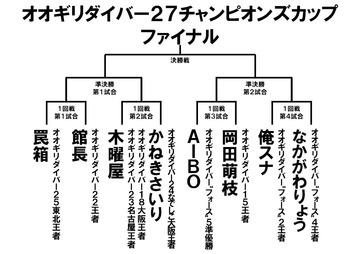 ファイナルトーナメント表new