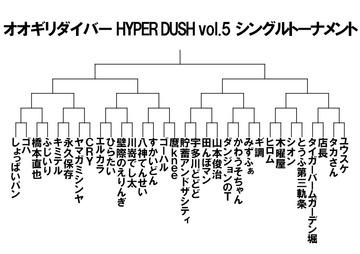 HD5シングルトーナメント表