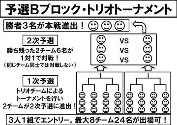 ダイバー5予選Bシステム