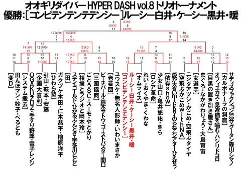 ダイバーHYPER DASH vol.8トーナメント結果