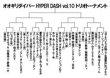 ダイバーHYPER DASH vol.10トーナメント